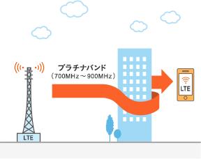 対策3:LTEモードを利用する