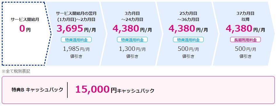 BIGLOBE WiMAXの料金