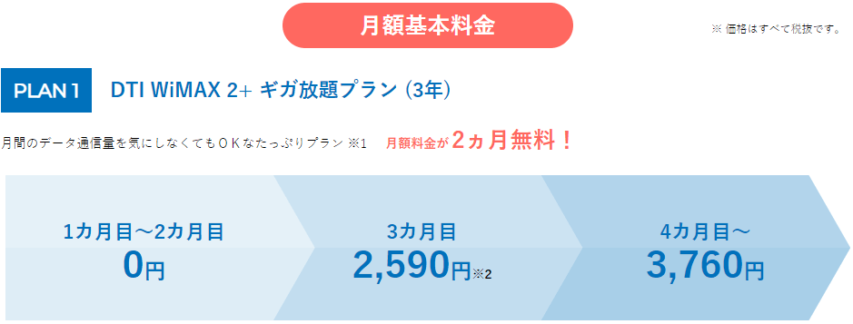 DTI WiMAXの料金プラン