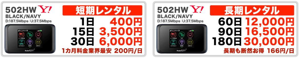 WiFi東京の料金プラン