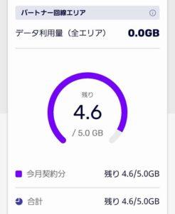 楽天モバイル「UN-LIMIT」の通信速度